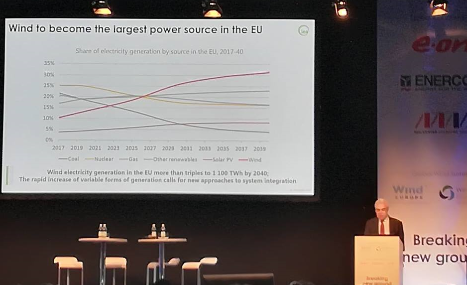 Vântul va fi prima sursă de energie electrică a Europei în deceniul următor. Comisia Europeană va spori presiunile asupra statelor membre